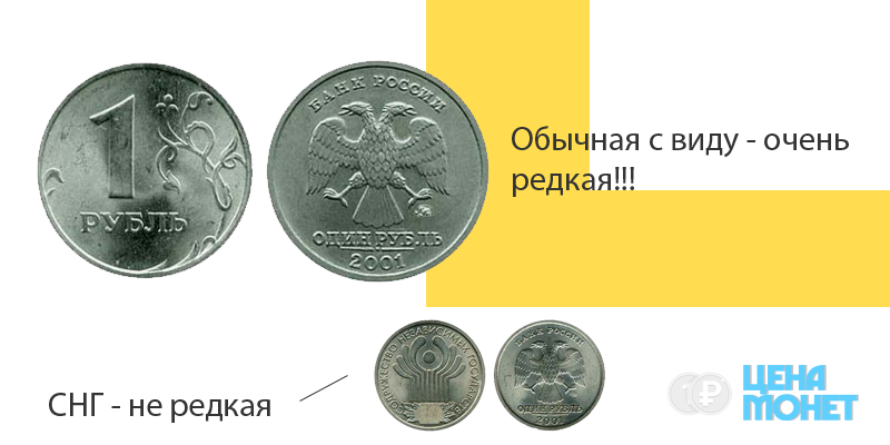 Самые дорогие и редкие 1 рублевые монеты